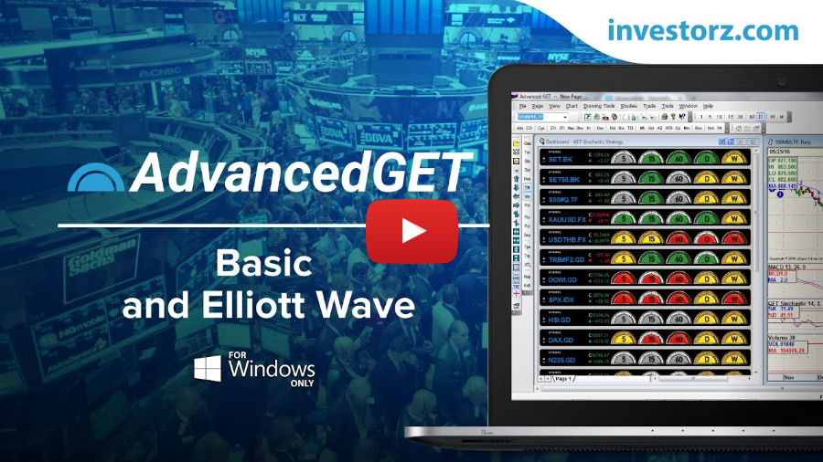 สอนการใช้งาน Elliott Wave ในโปรแกรมหุ้น AdvancedGET Realtime by InvestorZ.com